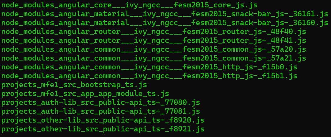 Duplicate Bundles generated by Module Federation